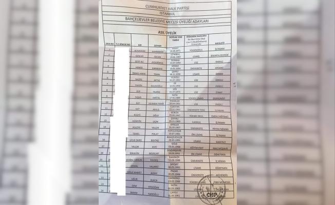CHP'nin Bahçelievleri Belediye Meclis üyesi aday listesi belli oldu