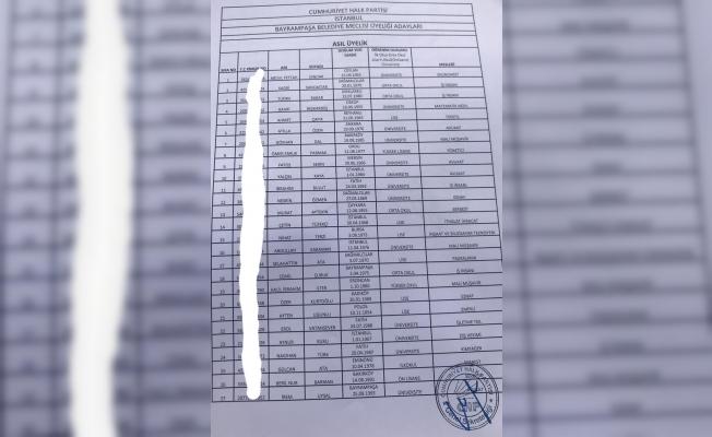 İşte CHP'nin Bayrampaşa Belediye Meclis üyesi aday listesi