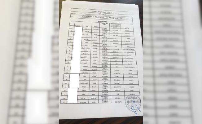 İşte CHP'nin Küçükçekmece Belediye Meclis üyesi aday listesi