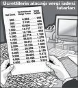 Başakşehir'de Emlak ve Çevre Temizlik Vergisi ödemenin son günü