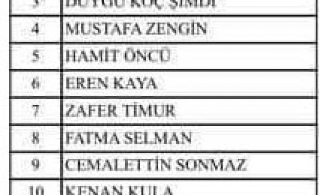 AK Parti Esenyurt belediyesi meclis üyesi adayları 2019