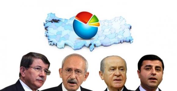Hangi Parti Seçimde Ne Bekliyor ?