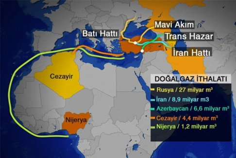 İsrail'den Türkiye'ye doğalgaz satışı açıklaması