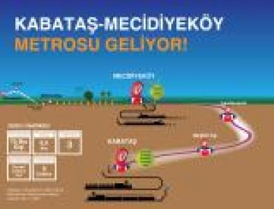 Kabataş-Mecidiyeköy Metrosu Start Alıyor