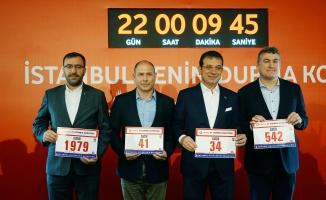 VODAFONE 41. İstanbul Maratonu İçin Geri Sayım Başladı !