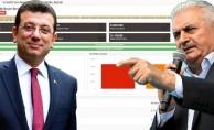 Kalp Kıran Aday Değil,Yapan Seçimi Kazanır !...