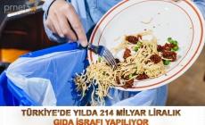 Türkiye'de Yılda 214 Milyar Liralık Gıda İsrafı Yapılıyor