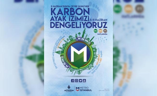 Metro İstanbul Karbon Nötrleme Projesi ile Karbon Ayak İzini Dengeliyor