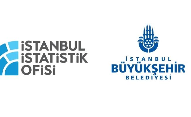 İBB'ye, Telecoms World Awards'tan Birincilik