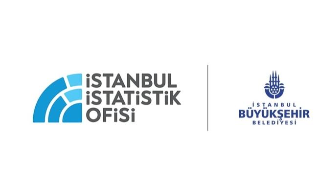 İstanbul'da Dış Ticaret Açığı, 44 Milyar Dolara Yükseldi