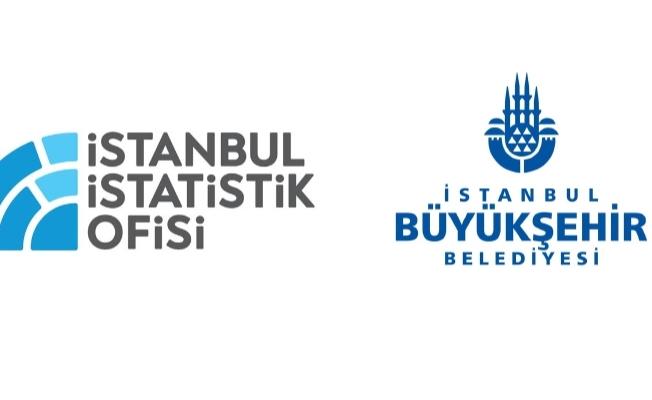 İstanbullunun Ev Gündemi Yine Ekonomi ve Covid-19