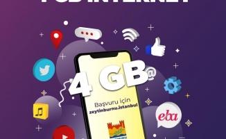 19 Mayıs'ta 19 Bin Gence Ücretsiz Internet