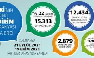 TOKİ'nin indirim kampanyasından 15 bin 313 kişi yararlandı